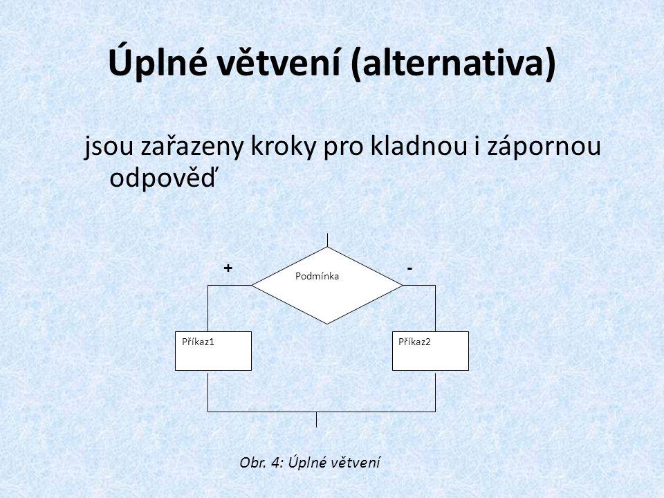 Úplné větvení (alternativa) jsou zařazeny kroky pro kladnou i zápornou odpověď Příkaz2Příkaz1 Podmínka -+ Obr. 4: Úplné větvení