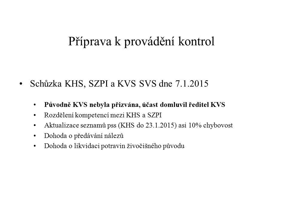 Příprava k provádění kontrol Schůzka KHS, SZPI a KVS SVS dne 7.1.2015 Původně KVS nebyla přizvána, účast domluvil ředitel KVS Rozdělení kompetencí mez