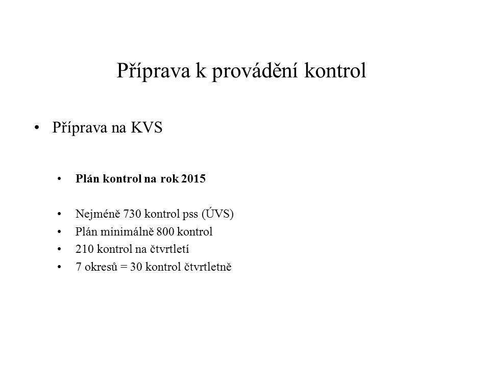 Příprava k provádění kontrol Příprava na KVS Plán kontrol na rok 2015 Nejméně 730 kontrol pss (ÚVS) Plán minimálně 800 kontrol 210 kontrol na čtvrtlet