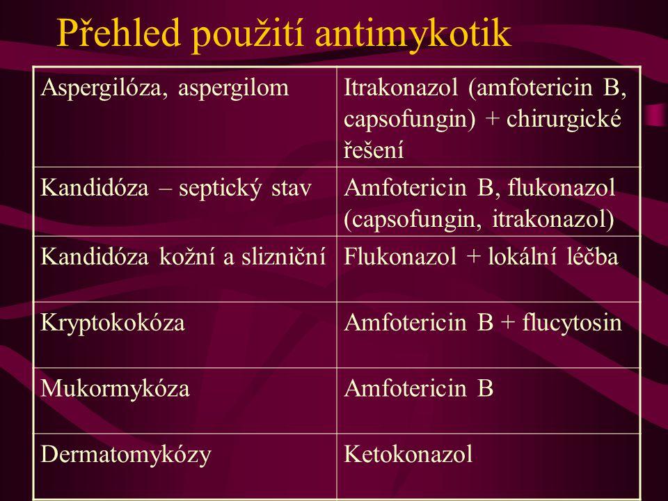 Přehled použití antimykotik Aspergilóza, aspergilomItrakonazol (amfotericin B, capsofungin) + chirurgické řešení Kandidóza – septický stavAmfotericin