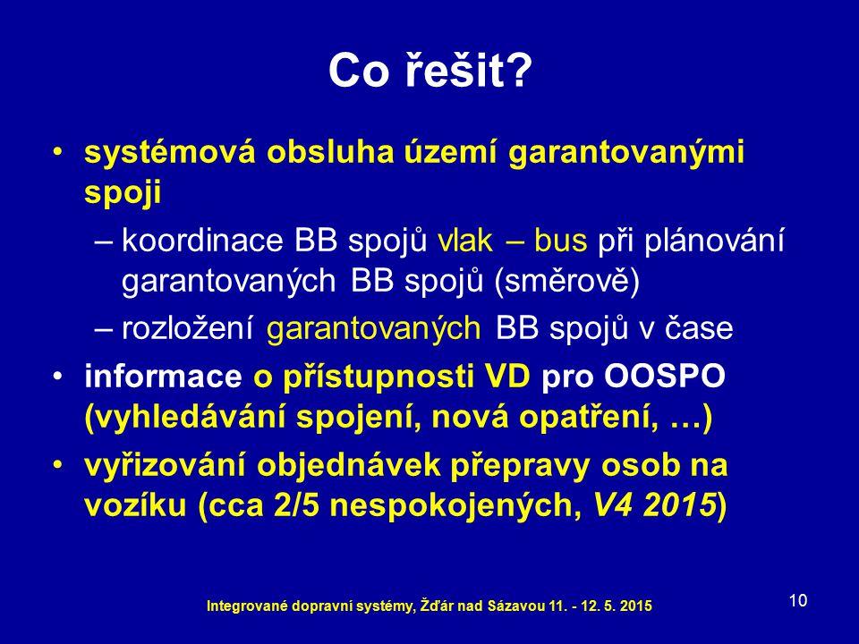 Co řešit? systémová obsluha území garantovanými spoji –koordinace BB spojů vlak – bus při plánování garantovaných BB spojů (směrově) –rozložení garant