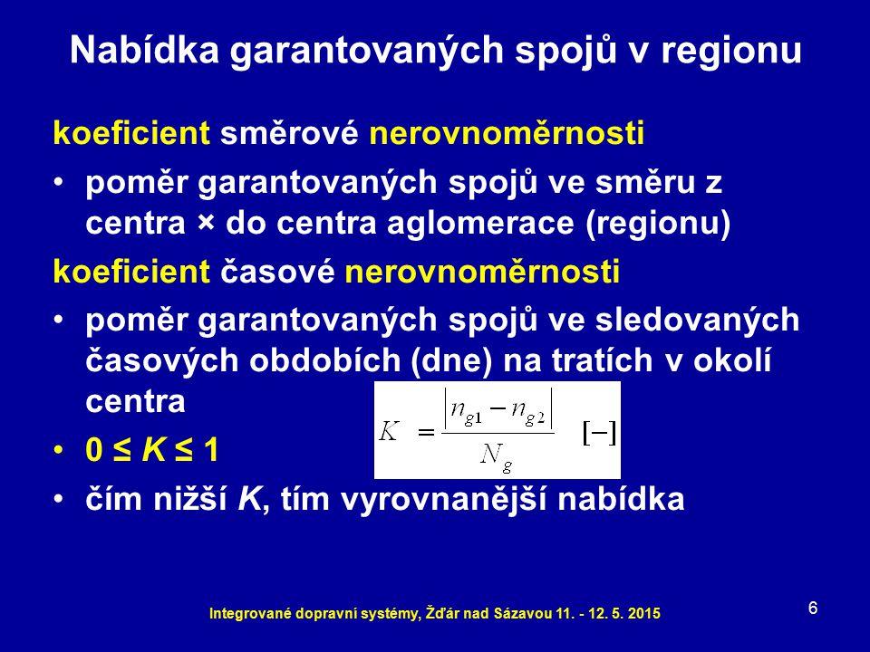 6 Integrované dopravní systémy, Žďár nad Sázavou 11. - 12. 5. 2015 Nabídka garantovaných spojů v regionu koeficient směrové nerovnoměrnosti poměr gara