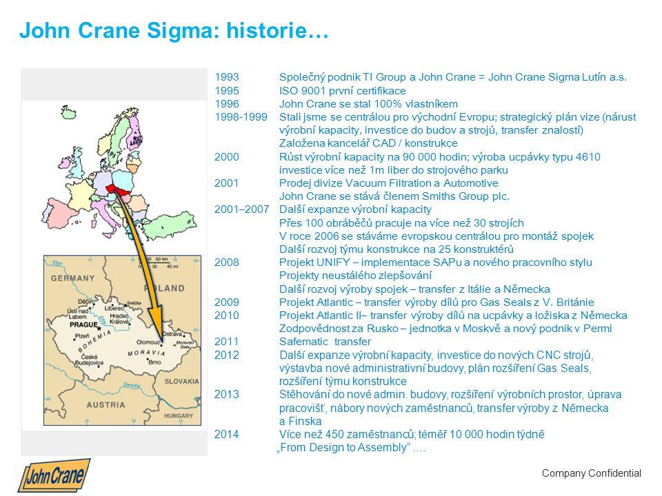 Smiths Group plc Annual Results 2012 | 8 Company Confidential Sdílené ServisyLidské zdroje Integrovaný systém řízení JC Sigma Interní procesy SAP Design Výroba Obchod Východní Evropa / Evropa EU Interní zákazníci Externí zákazníci John Crane Sigma: model práce …