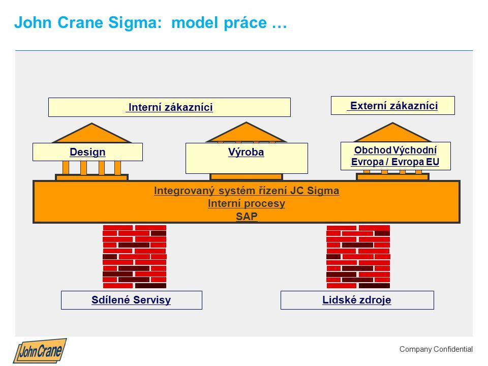 Smiths Group plc Annual Results 2012 | 9 Company Confidential John Crane Sigma: Čím chceme být …  Být jedničkou mezi dodavateli těsnících systémů u vybraných zákazníků.
