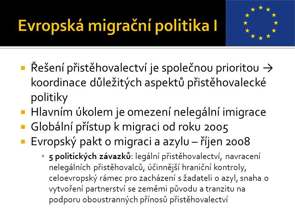  Řešení přistěhovalectví je společnou prioritou → koordinace důležitých aspektů přistěhovalecké politiky  Hlavním úkolem je omezení nelegální imigra