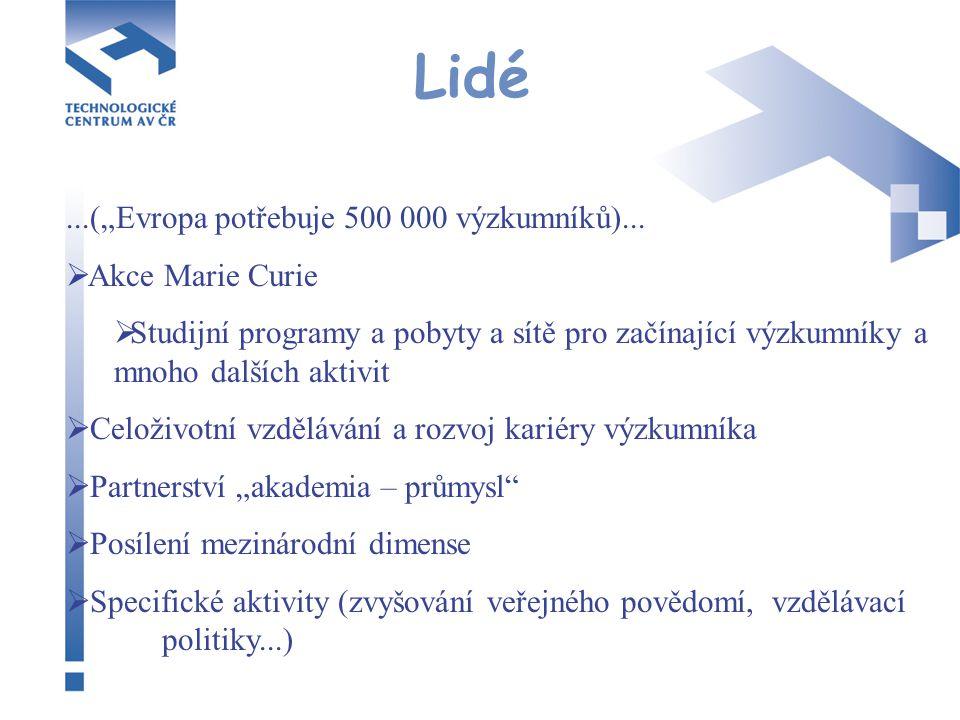 """Lidé...(""""Evropa potřebuje 500 000 výzkumníků)...  Akce Marie Curie  Studijní programy a pobyty a sítě pro začínající výzkumníky a mnoho dalších akti"""