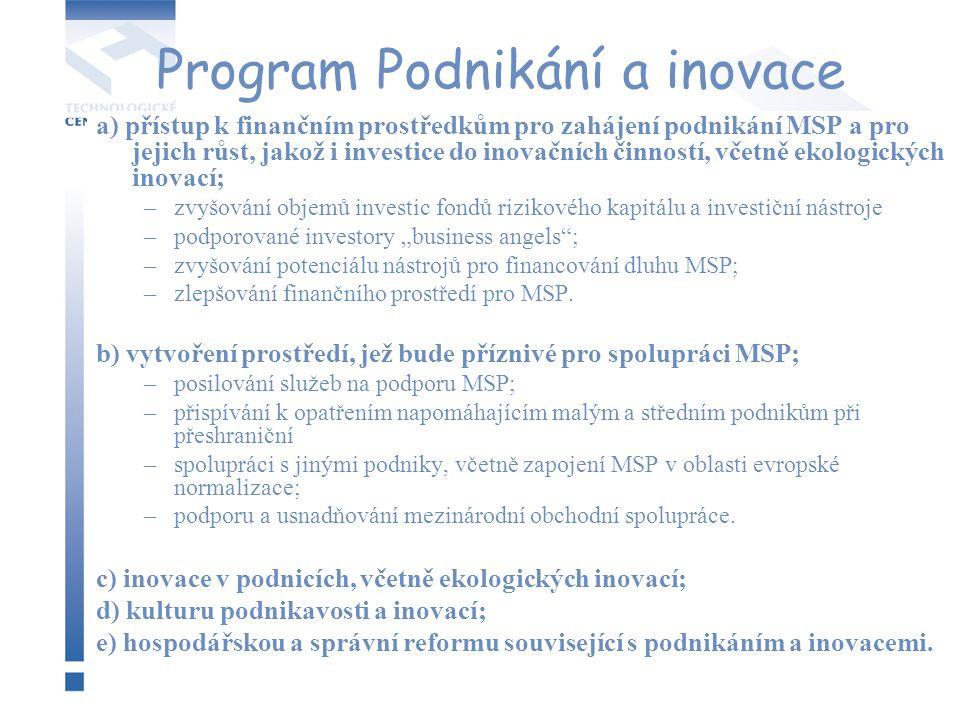 Program Podnikání a inovace a) přístup k finančním prostředkům pro zahájení podnikání MSP a pro jejich růst, jakož i investice do inovačních činností,
