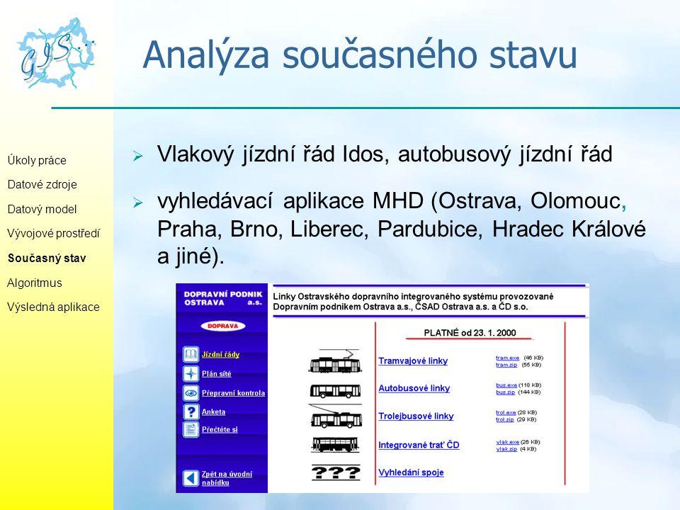 Úkoly práce Datové zdroje Datový model Vývojové prostředí Současný stav Algoritmus Výsledná aplikace Analýza současného stavu  Vlakový jízdní řád Ido