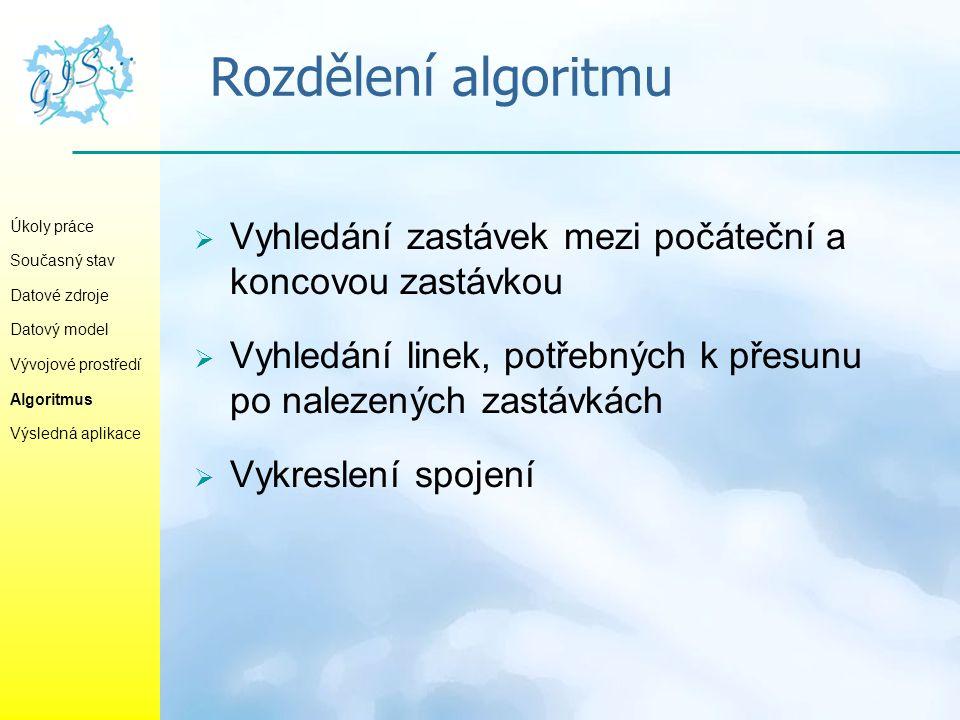 Rozdělení algoritmu Úkoly práce Současný stav Datové zdroje Datový model Vývojové prostředí Algoritmus Výsledná aplikace  Vyhledání zastávek mezi poč