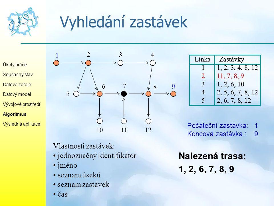 Vyhledání zastávek Úkoly práce Současný stav Datové zdroje Datový model Vývojové prostředí Algoritmus Výsledná aplikace 1 234 101112 5 6 7 8 9 Linka Z
