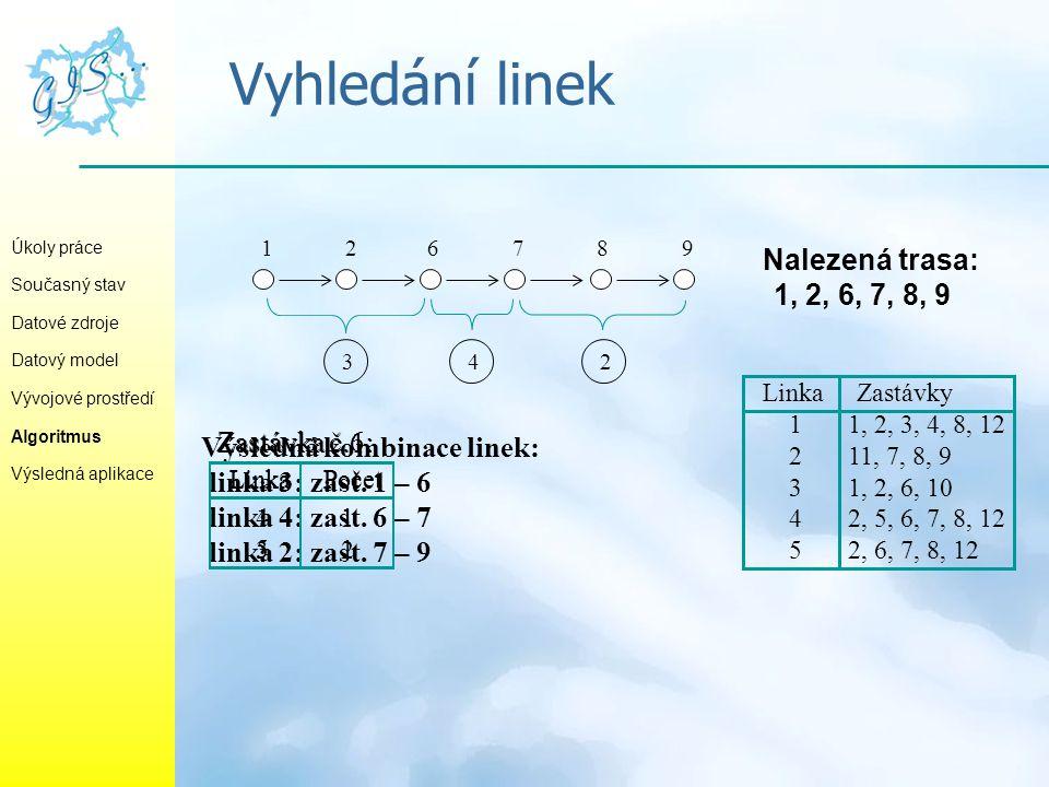 Vyhledání linek Úkoly práce Současný stav Datové zdroje Datový model Vývojové prostředí Algoritmus Výsledná aplikace Výsledná kombinace linek: linka 3