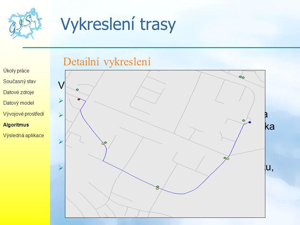 Úkoly práce Současný stav Datové zdroje Datový model Vývojové prostředí Algoritmus Výsledná aplikace Vykreslení trasy Vykreslení pomocí vrstvy ulic: 