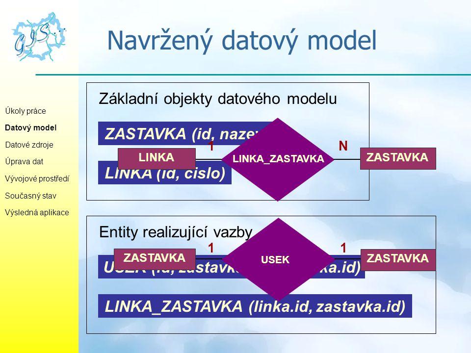 Navržený datový model Úkoly práce Datový model Datové zdroje Úprava dat Vývojové prostředí Současný stav Výsledná aplikace Základní objekty datového m