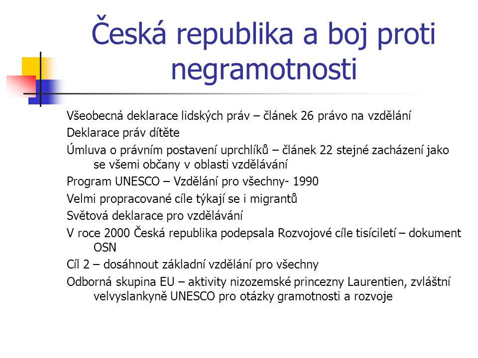 Česká republika a boj proti negramotnosti Všeobecná deklarace lidských práv – článek 26 právo na vzdělání Deklarace práv dítěte Úmluva o právním postavení uprchlíků – článek 22 stejné zacházení jako se všemi občany v oblasti vzdělávání Program UNESCO – Vzdělání pro všechny- 1990 Velmi propracované cíle týkají se i migrantů Světová deklarace pro vzdělávání V roce 2000 Česká republika podepsala Rozvojové cíle tisíciletí – dokument OSN Cíl 2 – dosáhnout základní vzdělání pro všechny Odborná skupina EU – aktivity nizozemské princezny Laurentien, zvláštní velvyslankyně UNESCO pro otázky gramotnosti a rozvoje