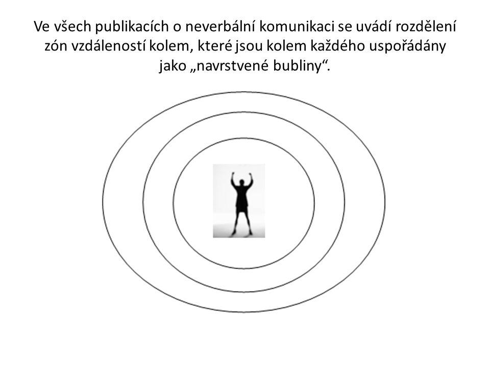 """Ve všech publikacích o neverbální komunikaci se uvádí rozdělení zón vzdáleností kolem, které jsou kolem každého uspořádány jako """"navrstvené bubliny""""."""