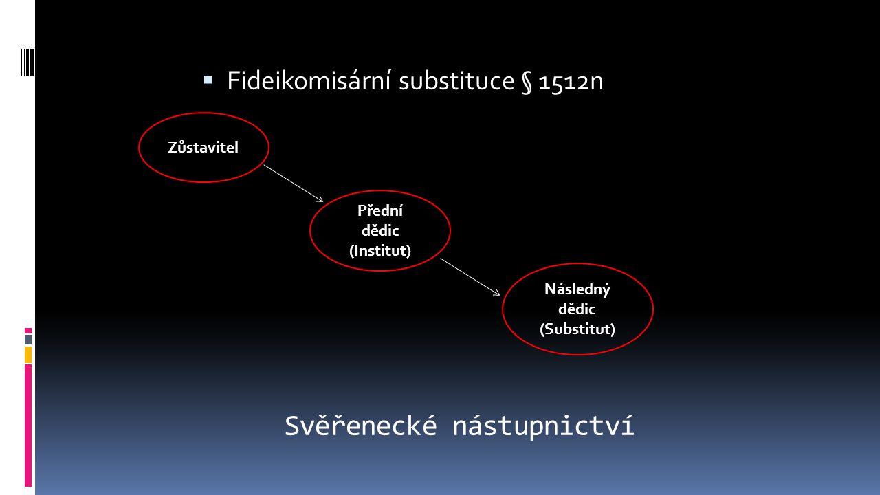Svěřenecké nástupnictví  Fideikomisární substituce § 1512n Zůstavitel Přední dědic (Institut) Následný dědic (Substitut)