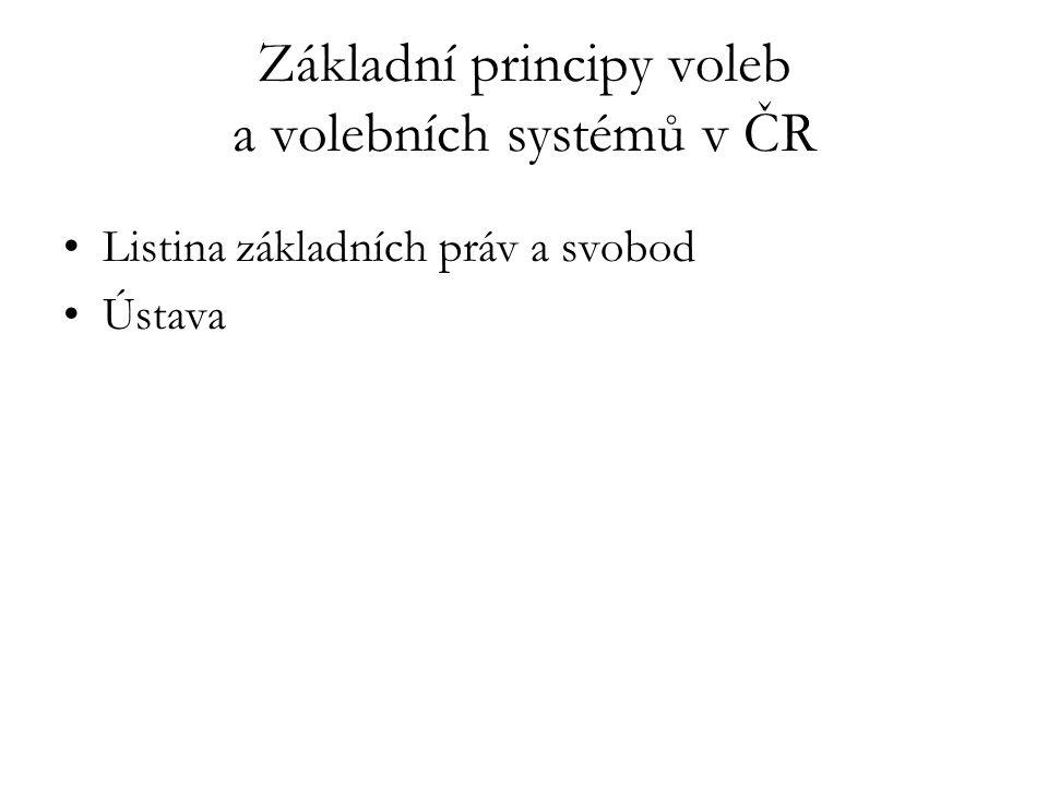 Základní principy voleb a volebních systémů v ČR Listina základních práv a svobod Ústava