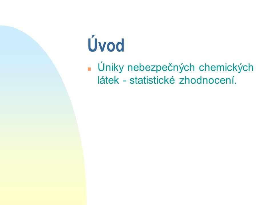 Úvod n Úniky nebezpečných chemických látek - statistické zhodnocení.