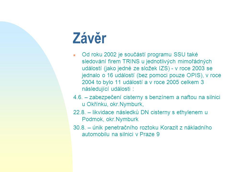 Závěr n Od roku 2002 je součástí programu SSU také sledování firem TRINS u jednotlivých mimořádných událostí (jako jedné ze složek IZS) - v roce 2003