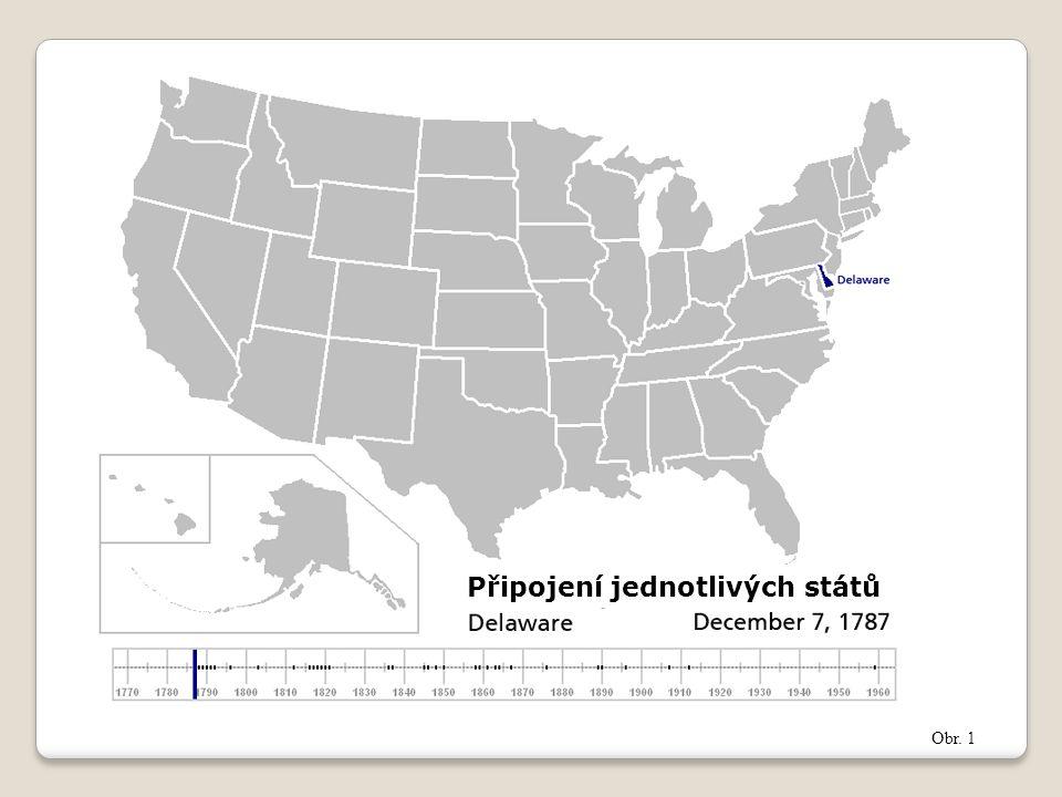 Připojení jednotlivých států Obr. 1