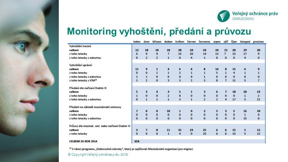 Monitoring vyhoštění, předání a průvozu © Copyright Veřejný ochránce práv, 2015