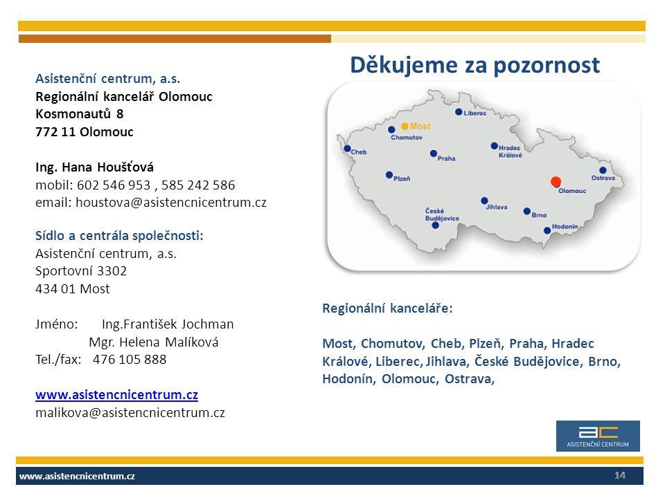 www.asistencnicentrum.cz 14 Asistenční centrum, a.s.