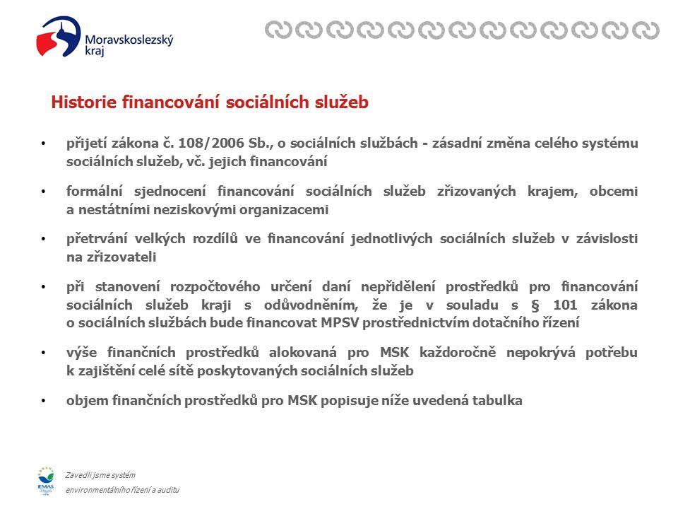 Zavedli jsme systém environmentálního řízení a auditu Historie financování sociálních služeb přijetí zákona č.