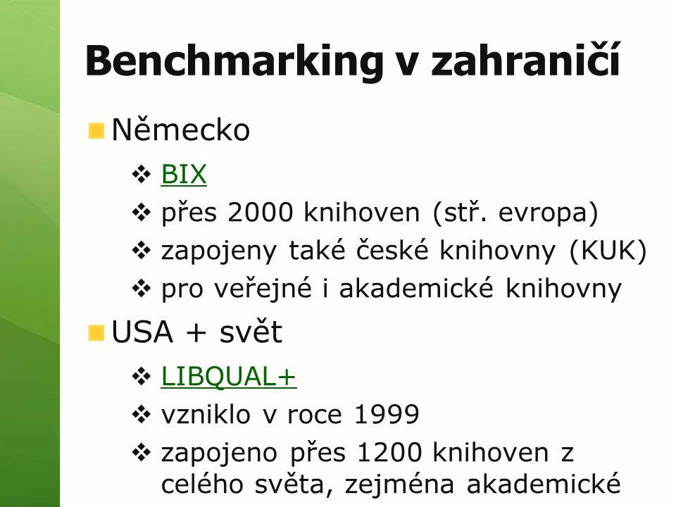 Benchmarking v zahraničí Německo  BIX BIX  přes 2000 knihoven (stř. evropa)  zapojeny také české knihovny (KUK)  pro veřejné i akademické knihovny