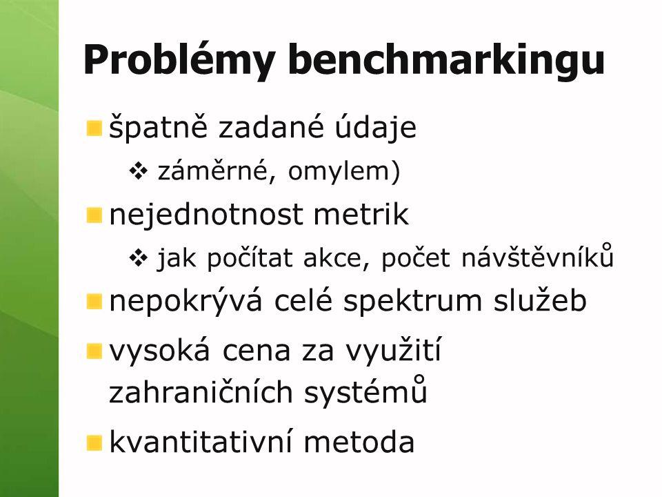 Problémy benchmarkingu špatně zadané údaje  záměrné, omylem) nejednotnost metrik  jak počítat akce, počet návštěvníků nepokrývá celé spektrum služeb vysoká cena za využití zahraničních systémů kvantitativní metoda