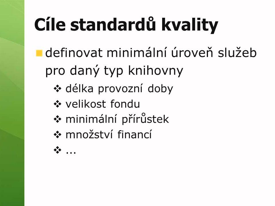Cíle standardů kvality definovat minimální úroveň služeb pro daný typ knihovny  délka provozní doby  velikost fondu  minimální přírůstek  množství financí ...