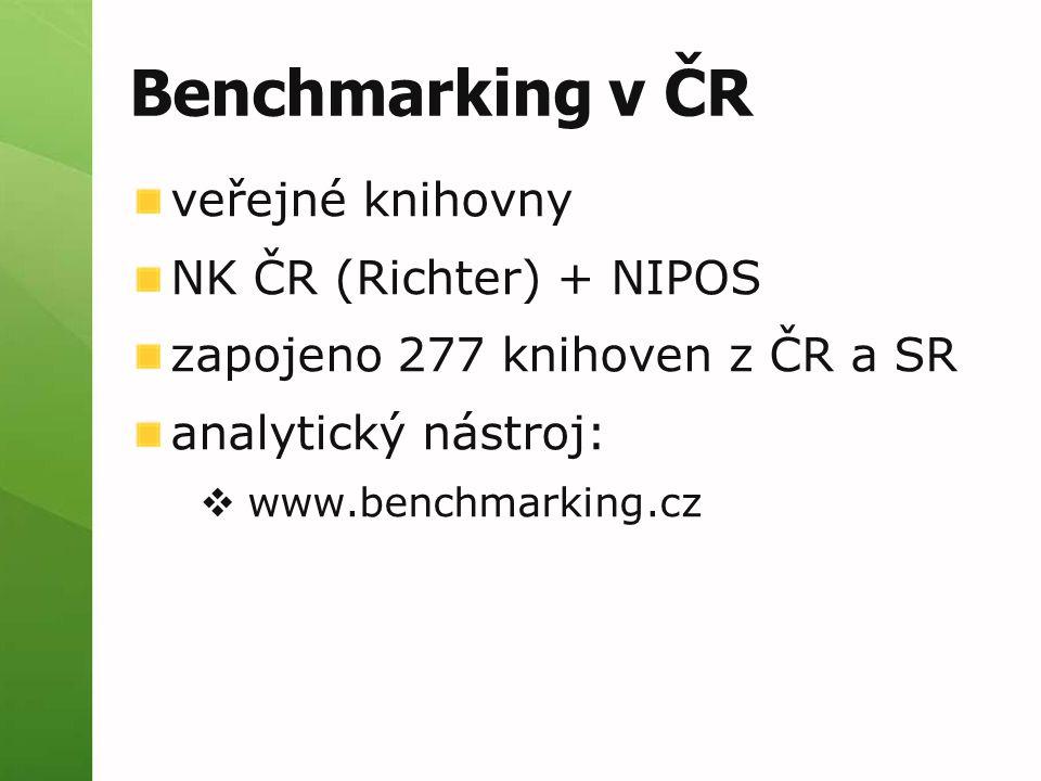 Benchmarking v ČR veřejné knihovny NK ČR (Richter) + NIPOS zapojeno 277 knihoven z ČR a SR analytický nástroj:  www.benchmarking.cz