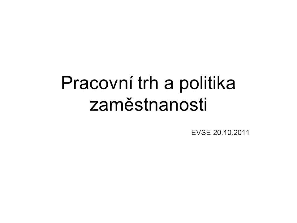 Míra zaměstnanosti ČR a EU