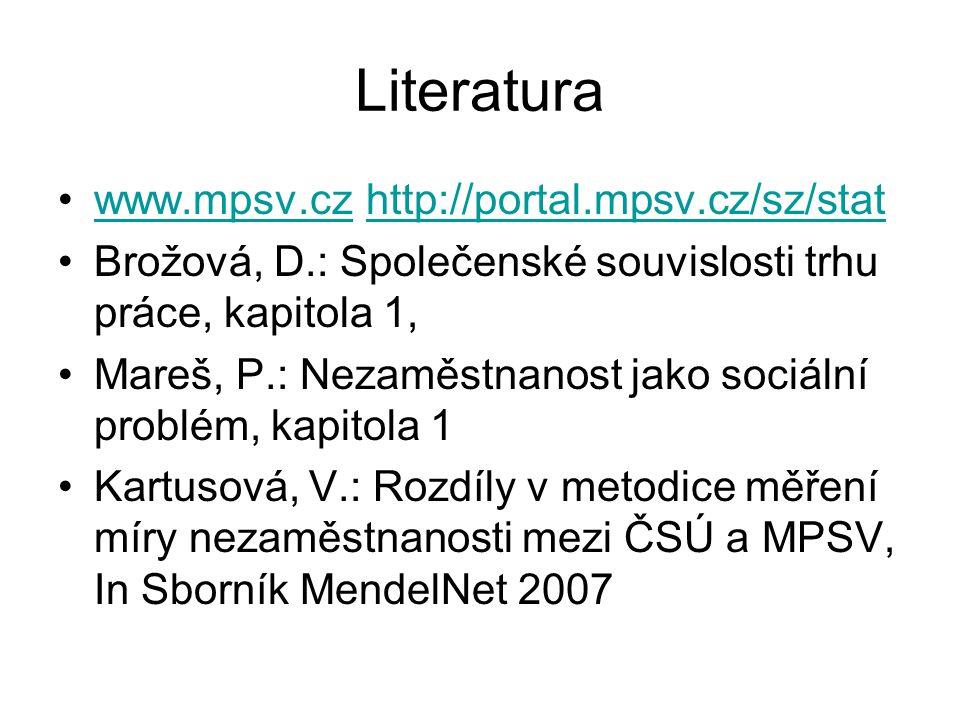 Literatura www.mpsv.cz http://portal.mpsv.cz/sz/statwww.mpsv.czhttp://portal.mpsv.cz/sz/stat Brožová, D.: Společenské souvislosti trhu práce, kapitola 1, Mareš, P.: Nezaměstnanost jako sociální problém, kapitola 1 Kartusová, V.: Rozdíly v metodice měření míry nezaměstnanosti mezi ČSÚ a MPSV, In Sborník MendelNet 2007