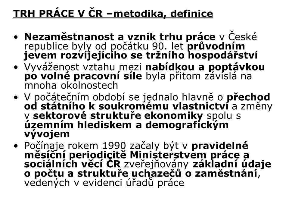 Regionální pohled Z regionálního pohledu byl vývoj uchazečů o zaměstnání v evidenci úřadů práce a vývoj míry nezaměstnanosti obdobný prakticky ve všech krajích České republiky s výjimkou krajů ÚSTECKÉHO A MORAVSKOSLEZSKÉHO, které byly nejvýrazněji postiženy probíhající restrukturalizací Naopak nejnižší míra nezaměstnanosti v uplynulých deseti letech byla charakteristická pro hlavní město Prahu a okolí (okresy P-V a P- Z), kde je také trvale vyšší nabídka volných pracovních míst, ale i další okresy středních Čech (BE, MB..), a také zázemí dalších velkých měst Brna (B-V) a Plzně (P-J, P-S)