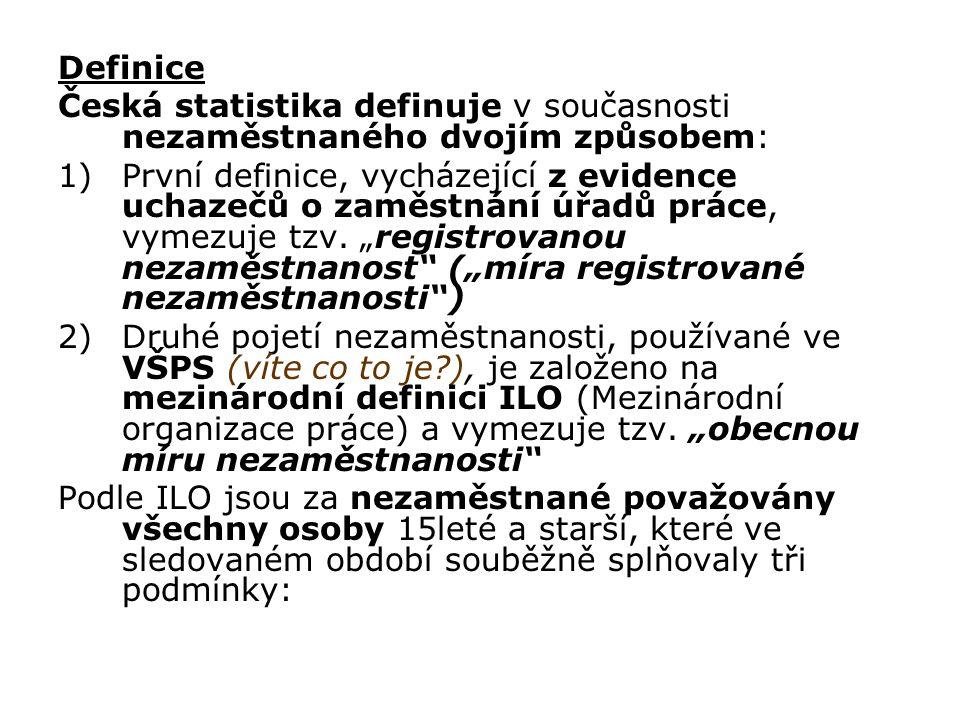 Definice Česká statistika definuje v současnosti nezaměstnaného dvojím způsobem: 1)První definice, vycházející z evidence uchazečů o zaměstnání úřadů