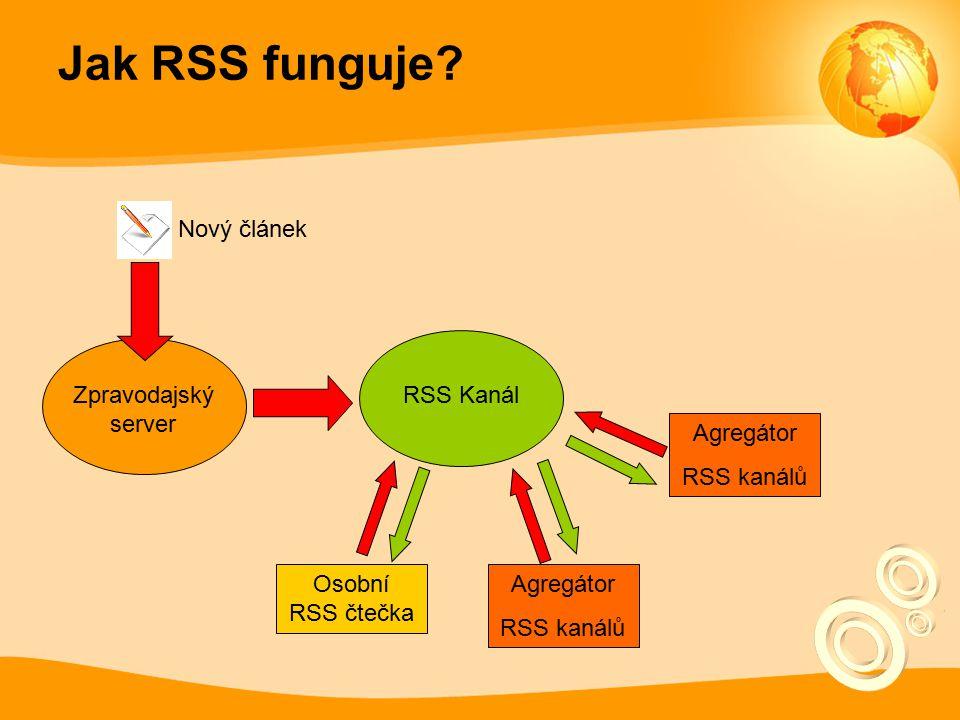 Jak RSS funguje? Zpravodajský server Nový článek RSS Kanál Osobní RSS čtečka Agregátor RSS kanálů Agregátor RSS kanálů