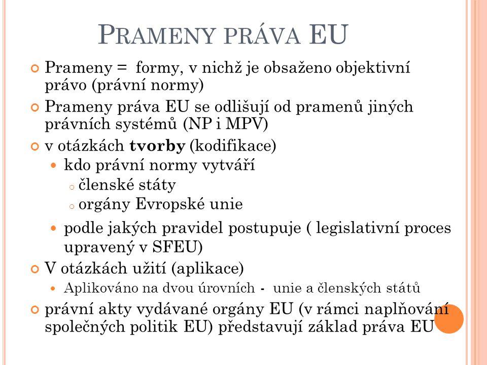 P RAMENY PRÁVA EU Prameny = formy, v nichž je obsaženo objektivní právo (právní normy) Prameny práva EU se odlišují od pramenů jiných právních systémů