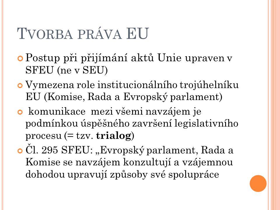 T VORBA PRÁVA EU Postup při přijímání aktů Unie u praven v SFEU (ne v SEU) Vymezena role institucionálního trojúhelníku EU (Komise, Rada a Evropský pa