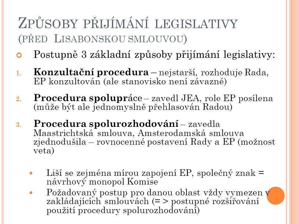 Z PŮSOBY PŘIJÍMÁNÍ LEGISLATIVY ( PŘED L ISABONSKOU SMLOUVOU ) Postupně 3 základní způsoby přijímání legislativy: 1. Konzultační procedura – nejstarší,
