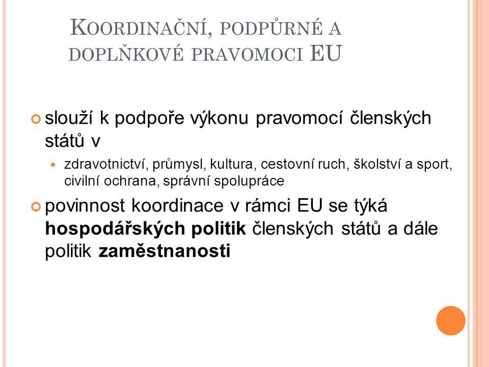 K OORDINAČNÍ, PODPŮRNÉ A DOPLŇKOVÉ PRAVOMOCI EU slouží k podpoře výkonu pravomocí členských států v zdravotnictví, průmysl, kultura, cestovní ruch, šk