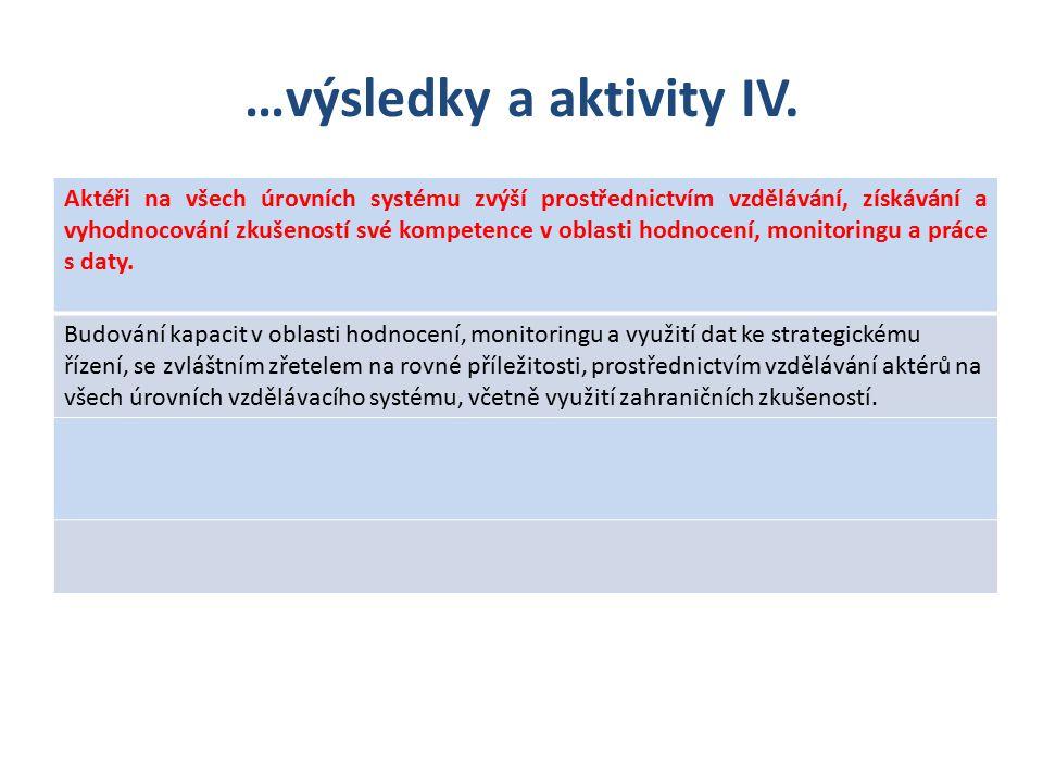 …výsledky a aktivity IV.