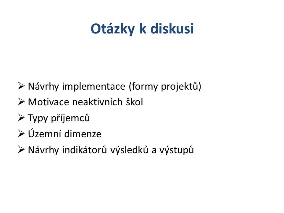 Otázky k diskusi  Návrhy implementace (formy projektů)  Motivace neaktivních škol  Typy příjemců  Územní dimenze  Návrhy indikátorů výsledků a výstupů