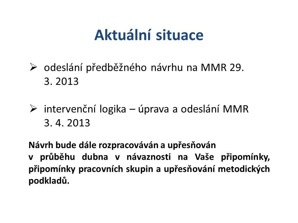 Aktuální situace  odeslání předběžného návrhu na MMR 29.