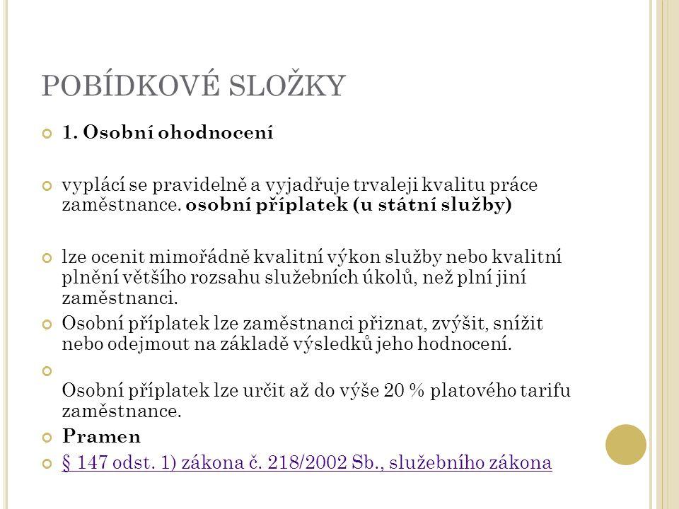 POBÍDKOVÉ SLOŽKY 1.