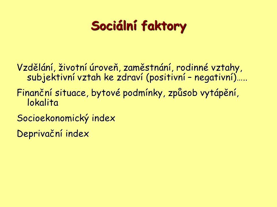 Sociální faktory Vzdělání, životní úroveň, zaměstnání, rodinné vztahy, subjektivní vztah ke zdraví (positivní – negativní)….. Finanční situace, bytové