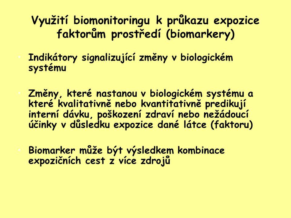 Využití biomonitoringu k průkazu expozice faktorům prostředí (biomarkery) Indikátory signalizující změny v biologickém systému Změny, které nastanou v