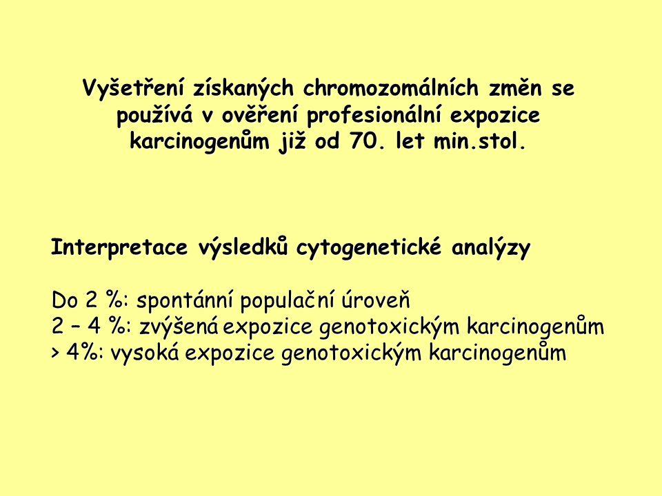 Vyšetření získaných chromozomálních změn se používá v ověření profesionální expozice karcinogenům již od 70. let min.stol. Interpretace výsledků cytog