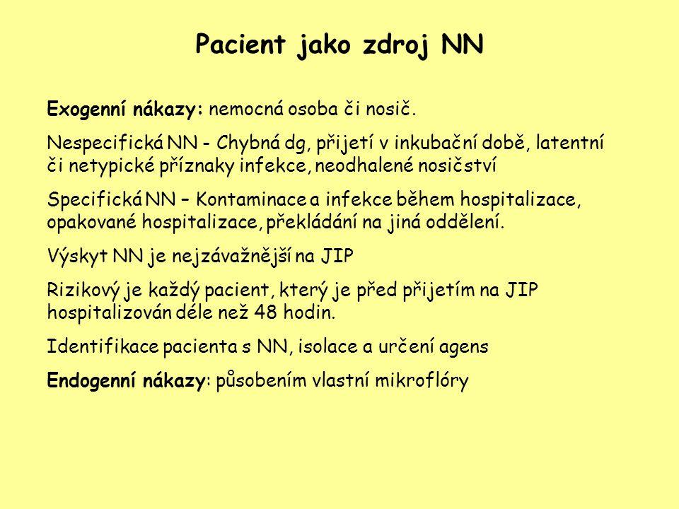 Pacient jako zdroj NN Exogenní nákazy: nemocná osoba či nosič. Nespecifická NN - Chybná dg, přijetí v inkubační době, latentní či netypické příznaky i