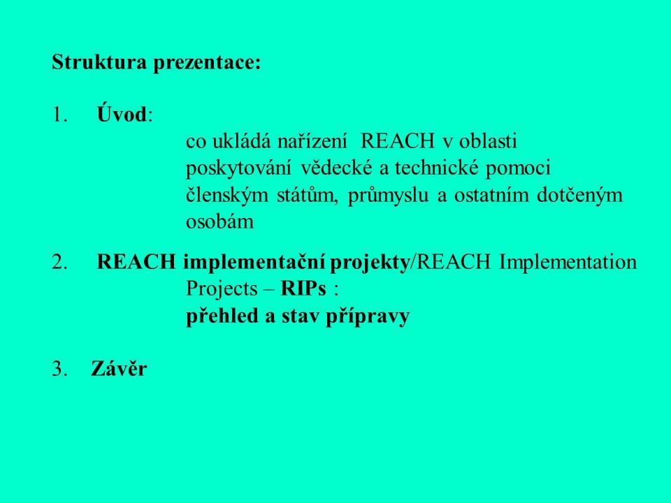 Struktura prezentace: 1.