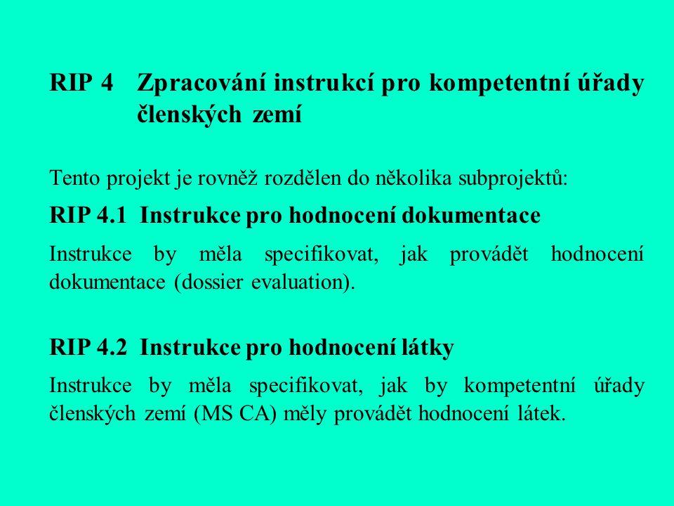 RIP 4 Zpracování instrukcí pro kompetentní úřady členských zemí Tento projekt je rovněž rozdělen do několika subprojektů: RIP 4.1 Instrukce pro hodnocení dokumentace Instrukce by měla specifikovat, jak provádět hodnocení dokumentace (dossier evaluation).